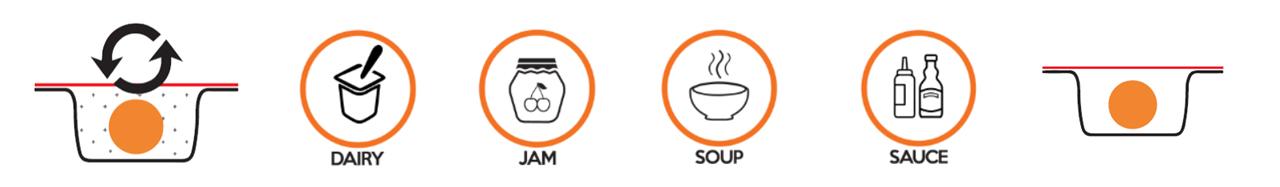 sinaletica-de-processos-alimentares-ilpra